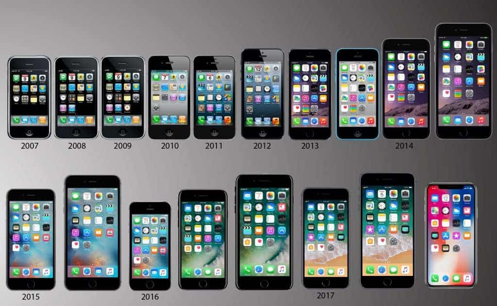 אבולוצית האייפון עד לאייפון X