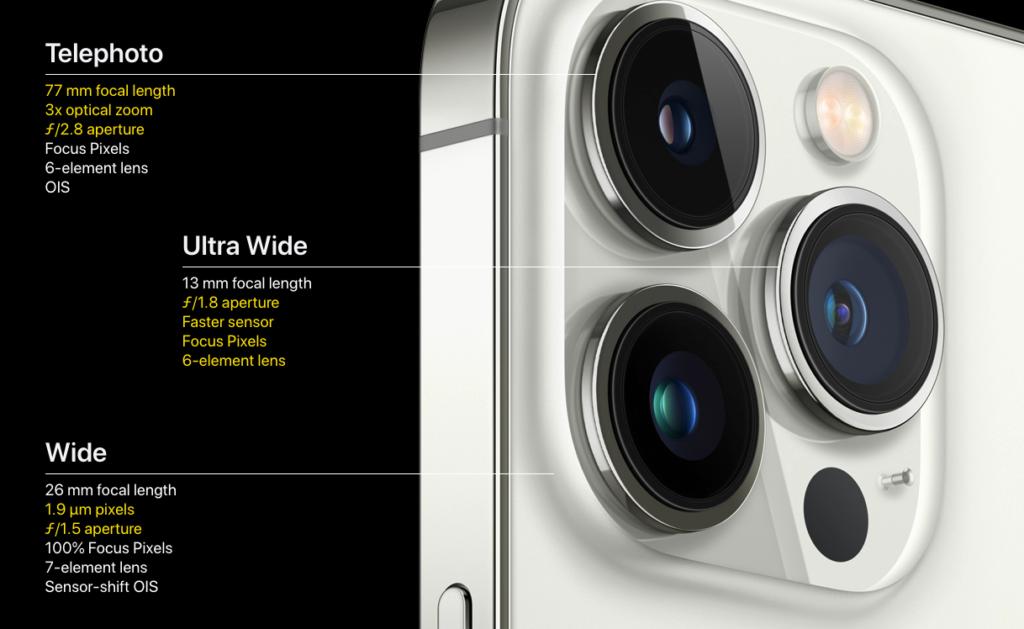 מערך המצלמות של האייפון 13 פרו ואייפון 13 פרו מקס
